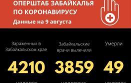 В Забайкалье от коронавируса скончалась 80-летняя женщина