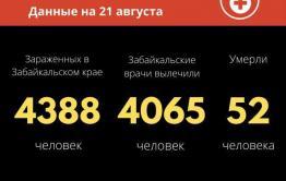 Число жертв коронавируса в Забайкалье выросло до 52-х