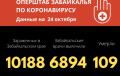 Пять человек за сутки скончались от коронавируса в Забайкалье