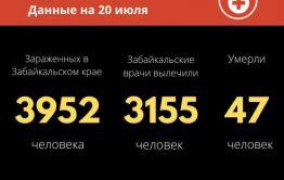 25 заразившихся коронавирусом выявили за сутки в Забайкалье