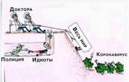 Блокада Забайкалья: Коронавирус выявлен во всех соседних регионах и странах