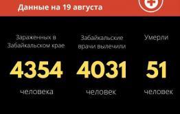 Количество заболевших коронавирусом в Забайкалье увеличилось на 16 человек