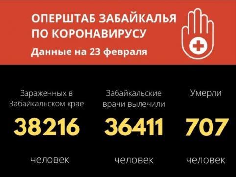 Еще 109 человек заразились COVID-19 за сутки в Забайкалье