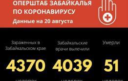 Еще 16 человек заразились коронавирусом в Забайкалье
