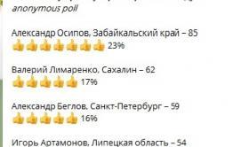 Александр Осипов - самый сексуальный ВРИО