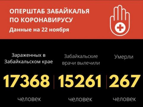 Еще десять человек скончались от коронавируса в Забайкалье