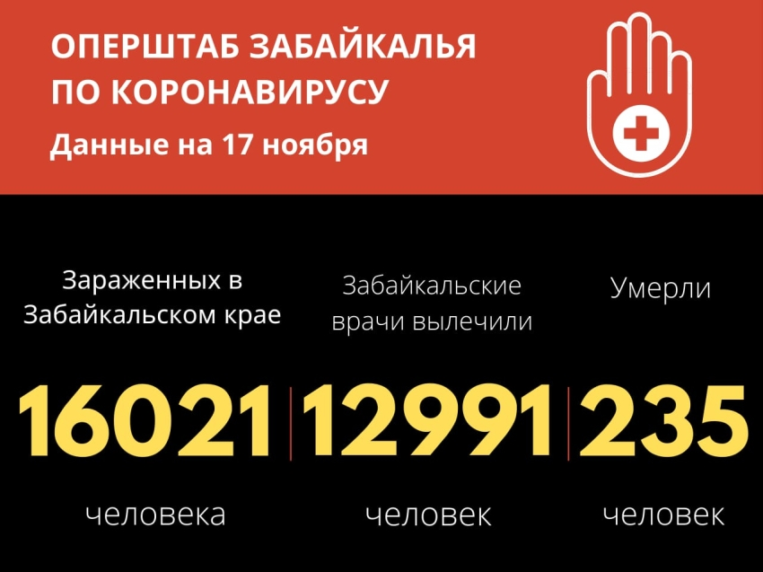 Еще 8 человек за сутки скончались в Забайкалье от COVID-19