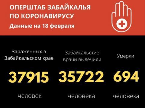 Оперштаб зафиксировал очередной минимум по заболеванию коронавирусом в Забайкалье